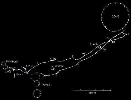 Laser Entfernungsmesser Saturn : Www.mondatlas.de : apollo 14